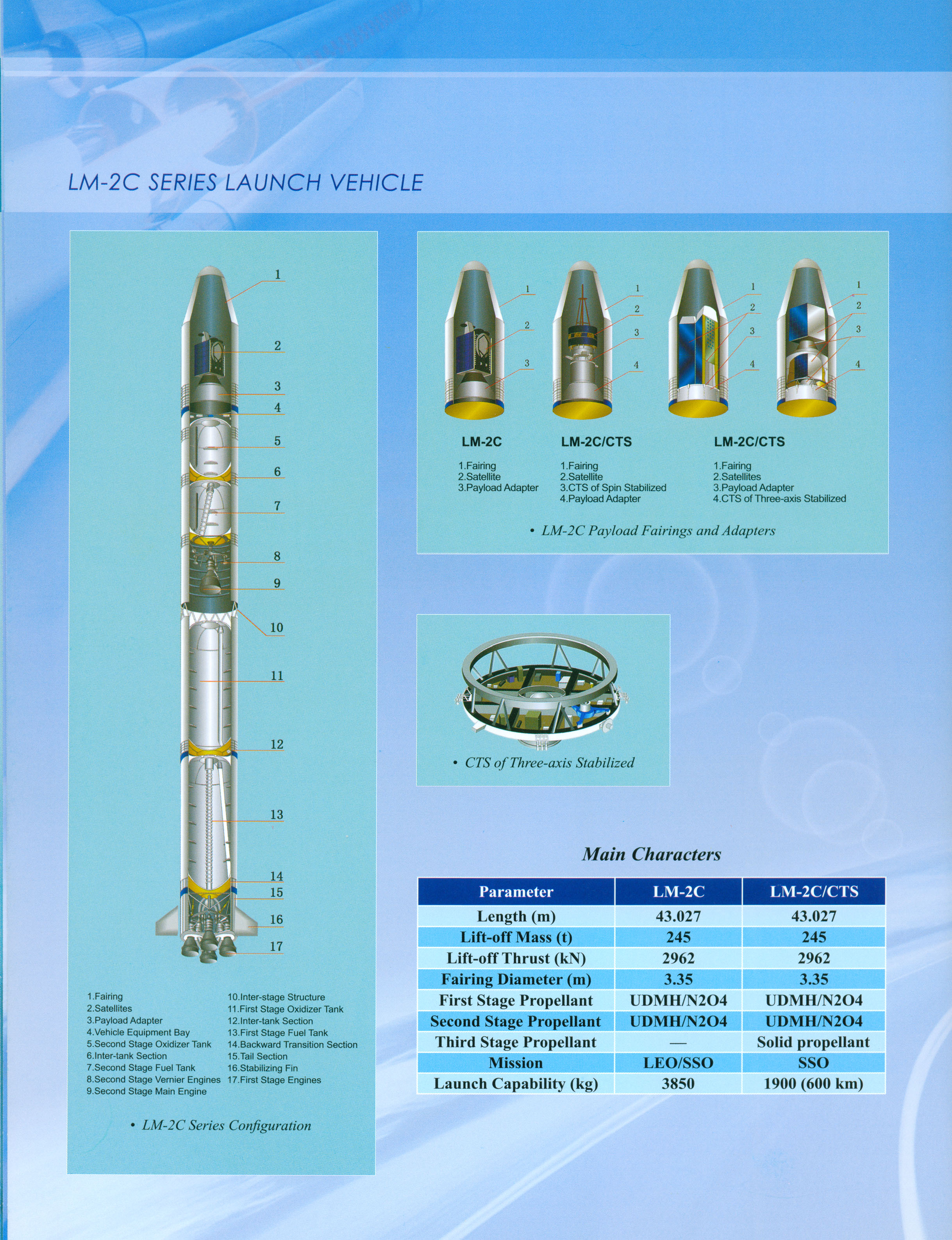 LM-2C SERIES LAUNCH VEHICLE